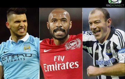 Five best strikers